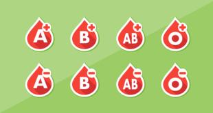 blodförtunnande medel